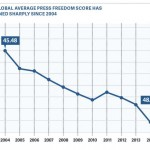 pressfreedomgraph